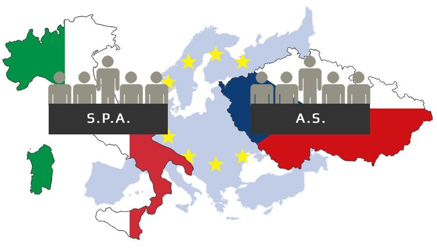 Societa per azioni in Repubblica Ceca